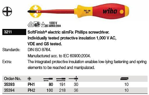 Tô vít 4 cạnh cách điện Wiha, Wiha 3211, Wiha 35389, tô vít cách điện 1000V,