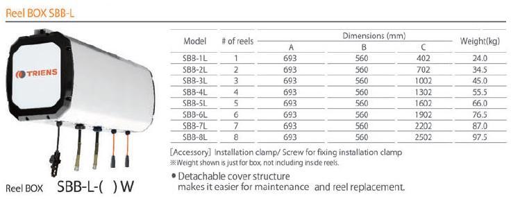 Cuộn dây ghép nhiều cuộn dây, cuộn dây kết hợp Triens, SBB-L, SBB-3L, SBB-4L