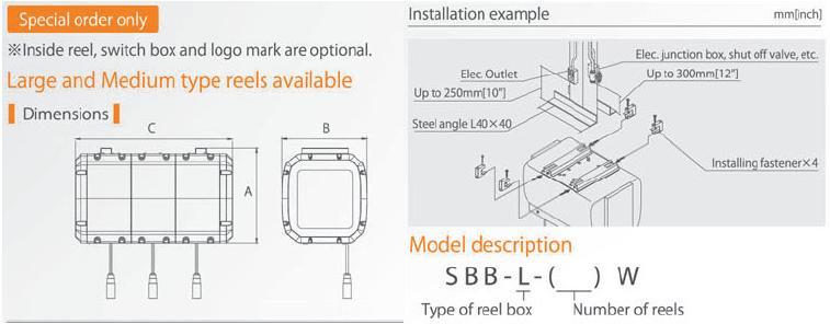 Cuộn dây điện khí kết hợp, SBB-S Triens, cuộn ống dây tự rút kết hợp,