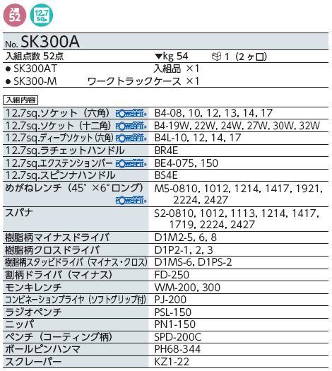 Bô dụng cụ 52 chi tiết, SK300A KTC, An Khánh, An Khánh cung cấp KTC