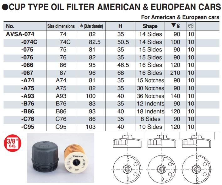 Vam tháo cốc lọc dầu ô tô, tháo lọc dầu ô tô, KTC AVSA-075, KTC AVSA-076