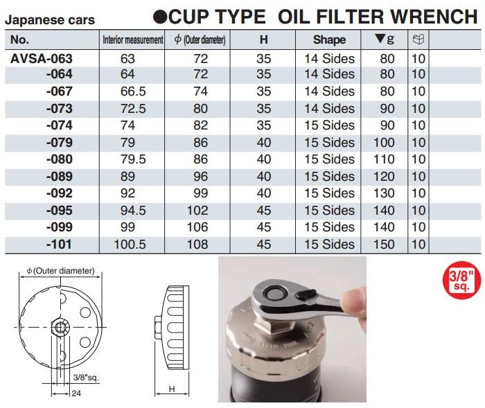 Bát tháo lọc dầu, KTC AVSA-063, KTC AVSA-064, bát tháo cốc lọc dầu