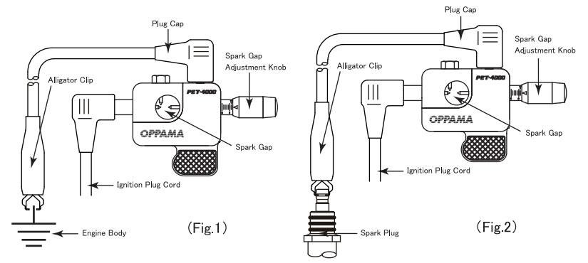 Kiểm tra đánh lửa bugi, kiểm tra lửa, Oppama PET-4000, thiết bị kiểm tra đánh lửa