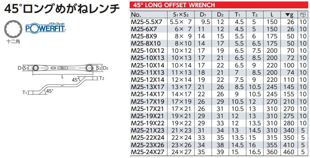 Tròng KTC M25, tròng KTC nghiêng góc 45 độ, M25-0810, M25-1214