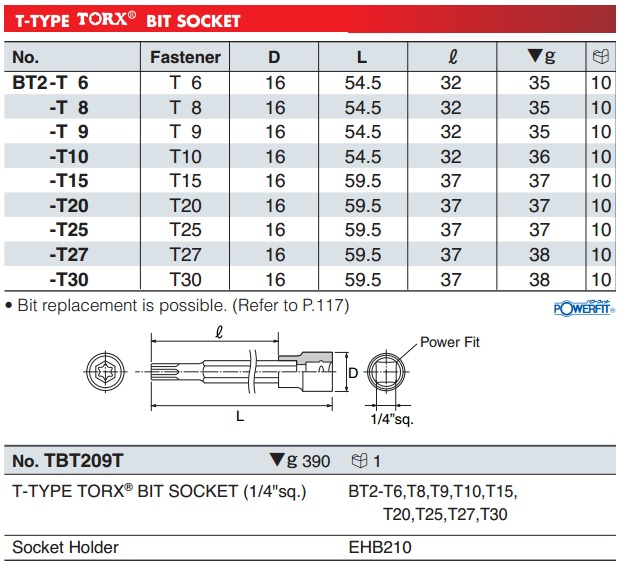 Đầu bits sao 6 cạnh, BT2-T15, BT2-T20, đầu bits sao 6 cạnh,