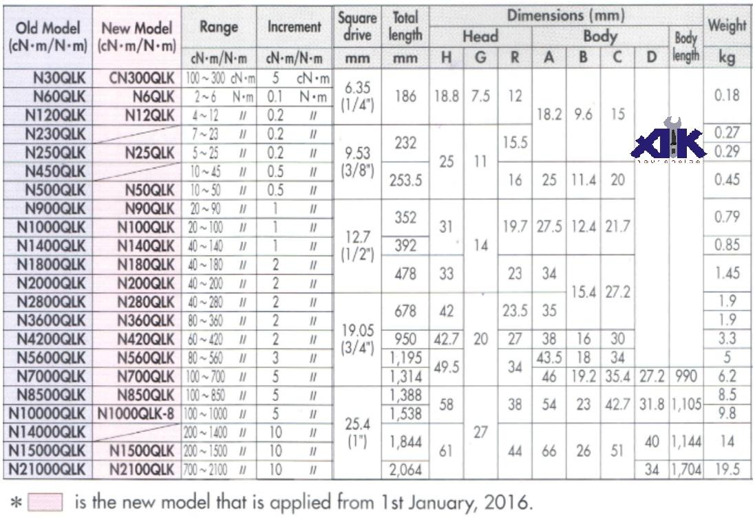 Cờ lê cân lực Kanon, N500QLK, Kanon N50QLK, dải đo lực 10-50Nm,