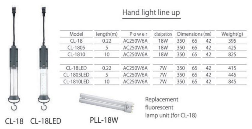 Bóng đèn soi gầm, CL-18, Sankyo Triens CL-18, PLL-18W, bóng đèn Neon 18W, đèn soi gầm trong sửa chữa ô tô
