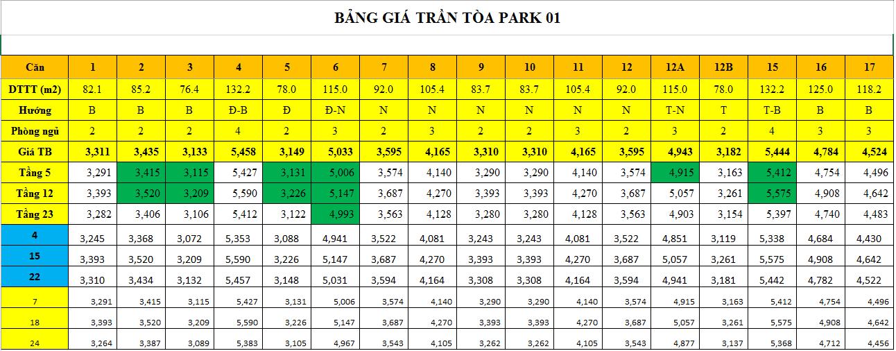 Bảng giá Park 1