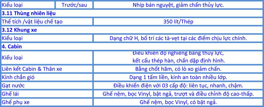thông số kỹ thuật đầu kéo hyundai Hd1000