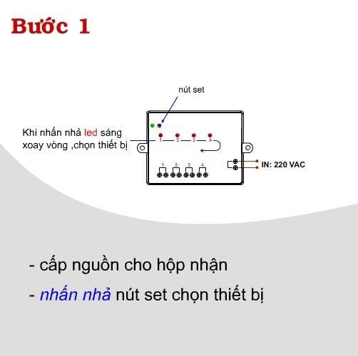 công tắc điều khiển từ xa 4 thiết bị RC5G4