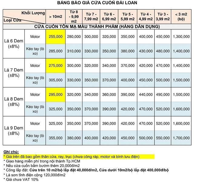 bảng giá cửa cuốn đài loan