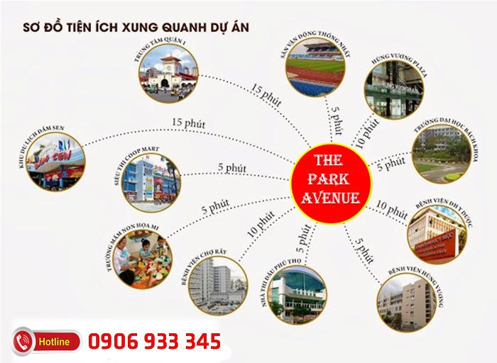 tien-ich-du-an-the-park-avenue-quan-11