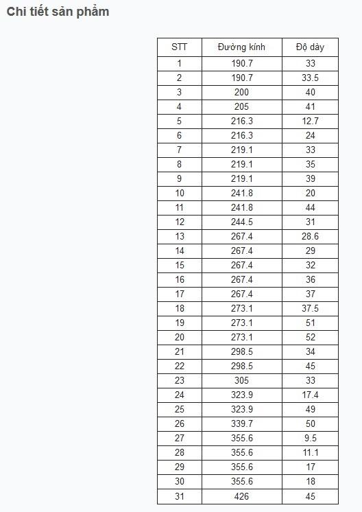 thép ống đúc nhật bản dày 33ly, 40ly, 50ly