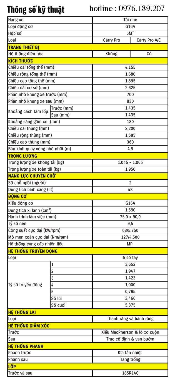 thông số kỹ thuật của xe suzuki super carry pro