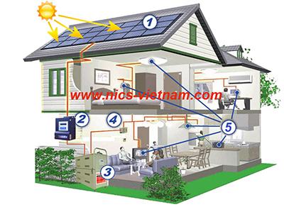 Description: Hệ thống điện mặt trời độc lập