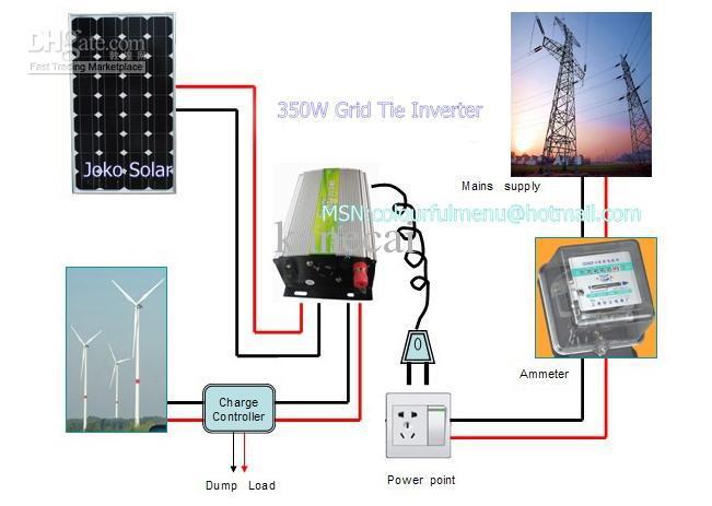 Bộ H 242 A Lưới điện On Grid Inverter 4kw Pv