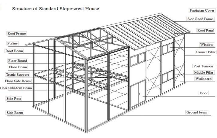 khung nhà lắp ghép 2 tầng