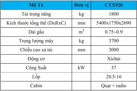 Thông số máy gắp gỗ