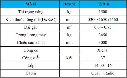 Thông số máy xúc lật nhỏ TS916