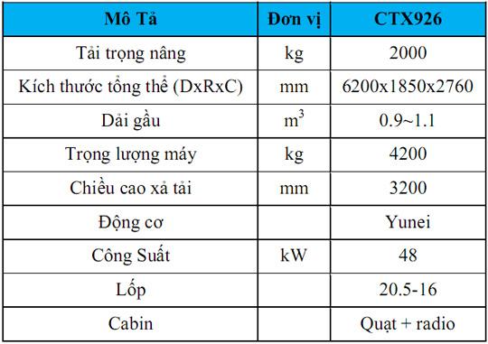 Thông số xúc lật mini CTX926