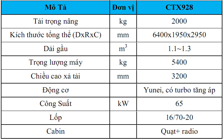 Thông số xúc lật nhỏ CTX928