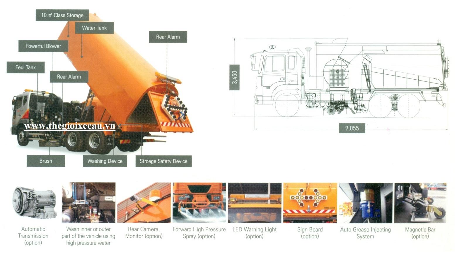 Thông số cơ bản xe quét 10 khối