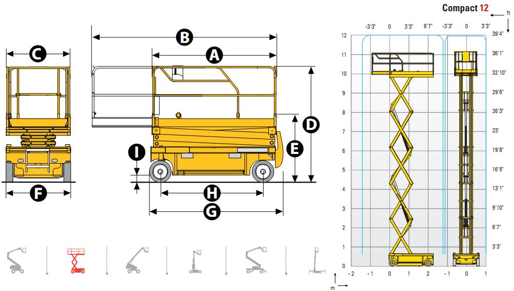 Biểu đồ nâng xe nâng người dạng cắt kéo 12m Haulotte