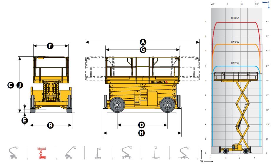 Biểu đồ nâng xe nâng người dạng cắt kéo 18m Haulotte