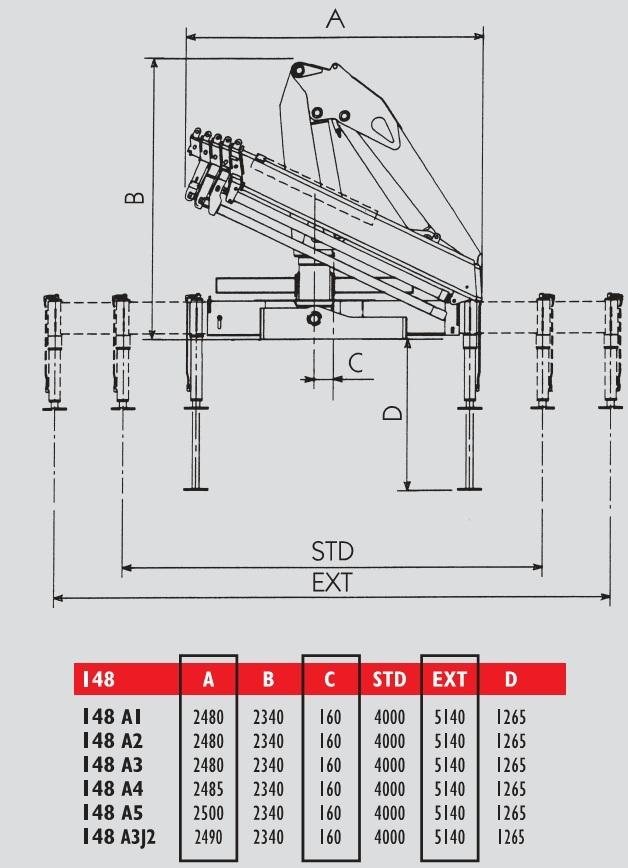Kích thước cơ bản F148