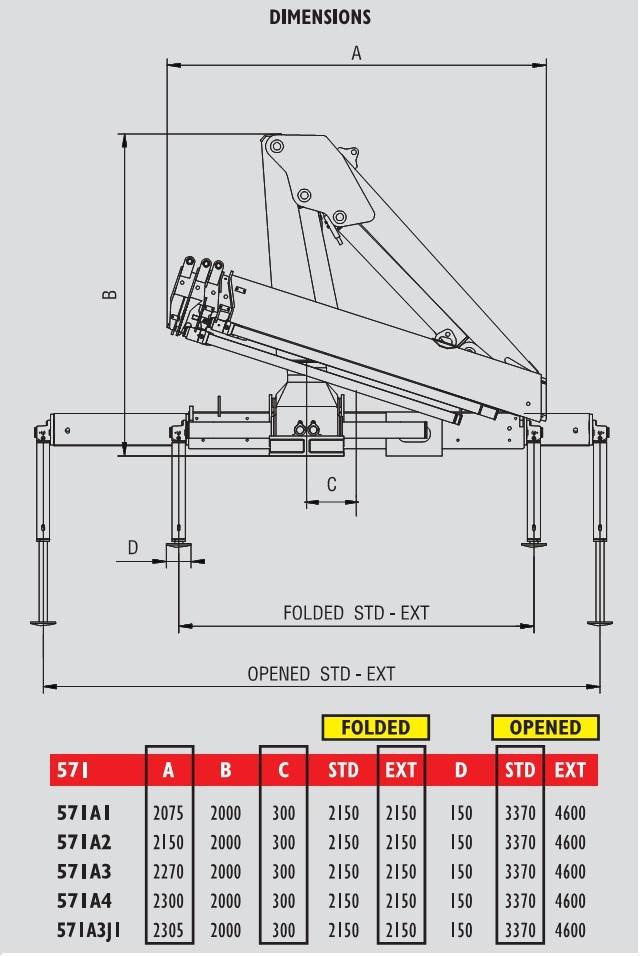 Kích thước cơ bản cẩu F571
