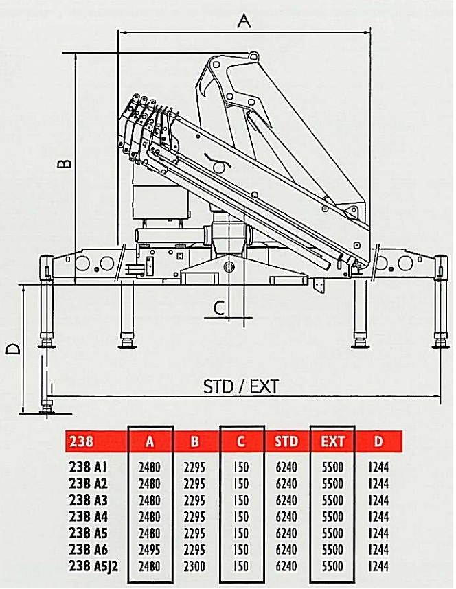 Kích thước cơ bản cẩu F238