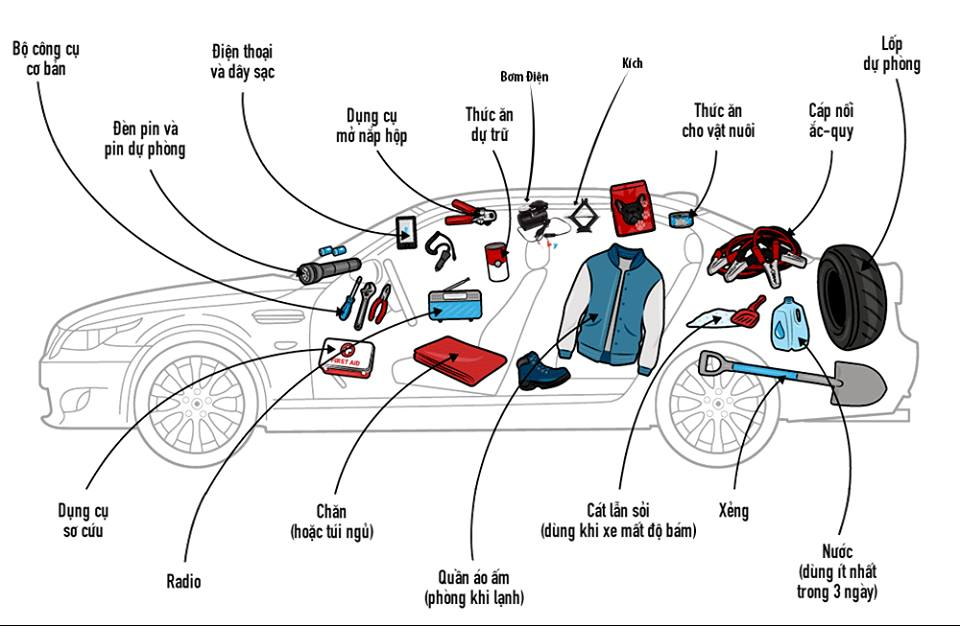 Vật dụng cần thiết trên xe ô tô