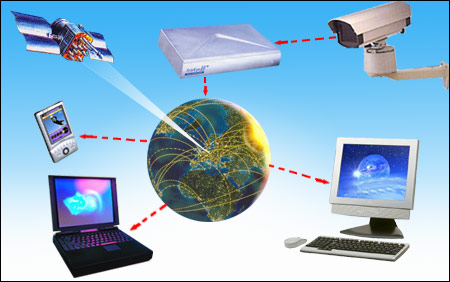 hệ thống giám sát camera