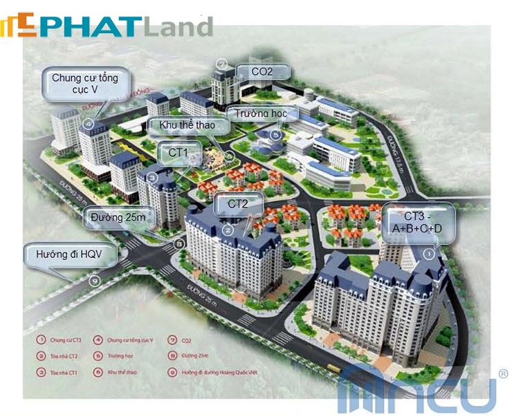 phoi canh chung cu CT3 Co Nhue