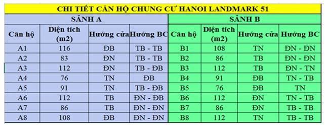 chung-cu-ha-noi-landmark51
