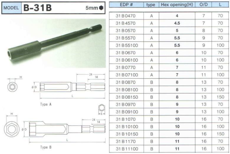Đầu bits khẩu 5mm, BiX B-31B, bits thân lục giác 5mm, đầu bít chuyên cho lắp ráp