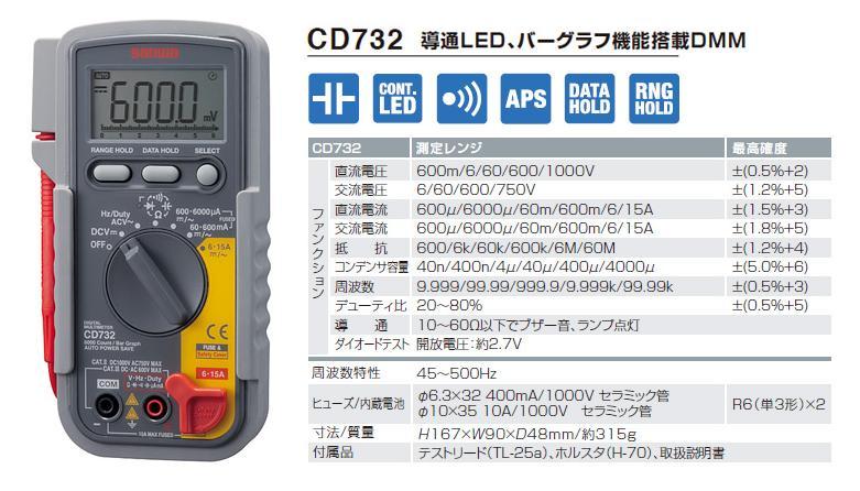 CD732, đo dòng điện 15A, đo điện Sanwa CD732,