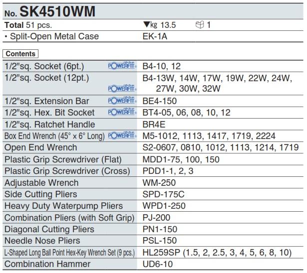 Bộ dụng cụ SK4510WM, bộ dụng cụ 51 chi tiết, KTC SK4510WM