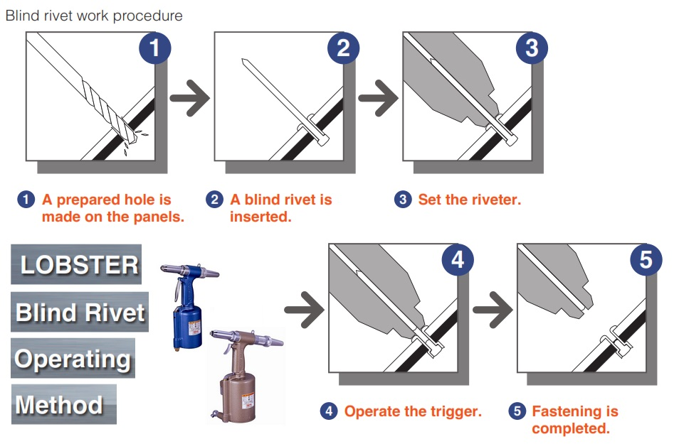 Quy trình dùng đinh tán ghép nối, cách sử dụng súng bắn đinh tán bằng khí nén