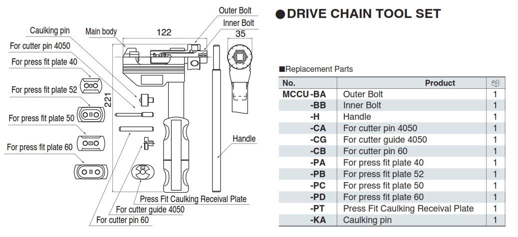 Danh mục chi tiết bộ dụng cụ tháo xích xe máy, KTC MCCU14