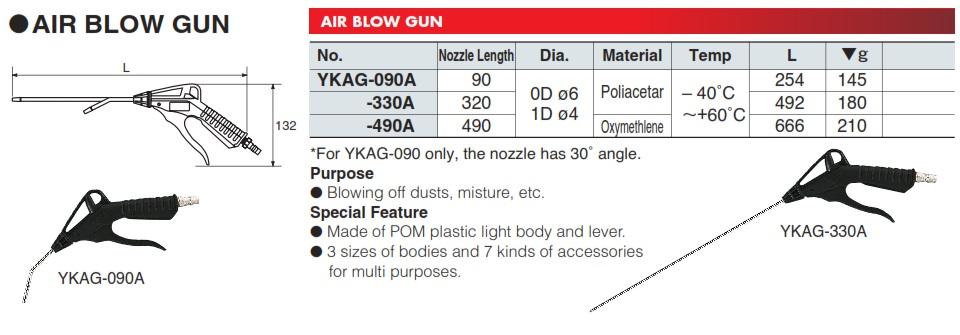 Súng xịt bụi KTC, KTC YKAG-090A, súng xịt bụi dài 254mm