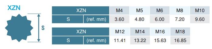 Kích thước đầu sao 12 cạnh, Koken XZN, đầu bits sao 12 cạnh,