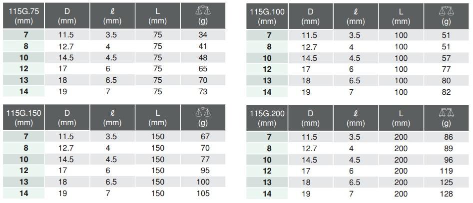 Đầu bits từ tính, Koken 11G.100-12, 115G.150-14, Koken 115G