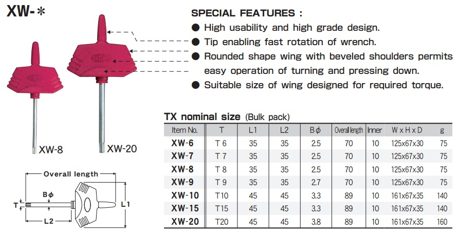 Hoa thị Eight, hoa thị kiểu XW, XW-6, XW-15, hoa thị cán nhựa xoay