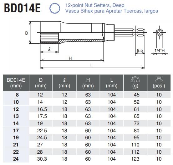 Đầu tuýp trong xây dựng, BD014E, BD014SE, Koken BD014E-14