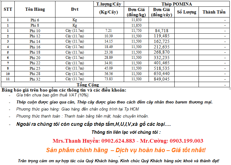 Bảng báo giá thép Pomina 2