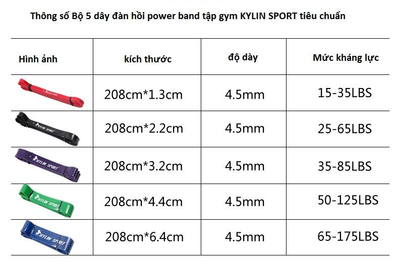 Bộ 5 dây đàn hồi power band tập gym KYLIN SPORT