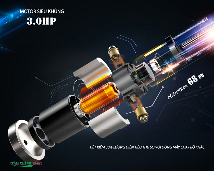 Motor máy chạy bộ điện HQ-111