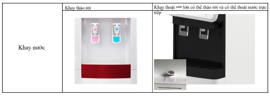 Máy nước uống nóng lạnh FujiE WD-1500U-KR
