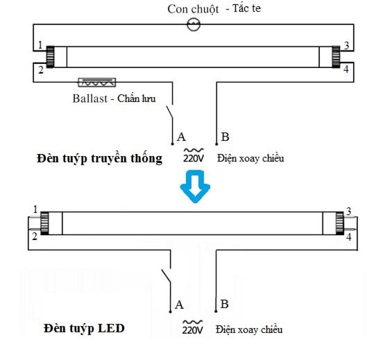 sơ đồ lắp đặt đèn tuýp led